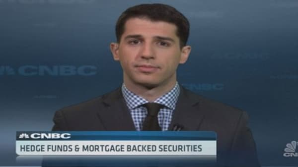 Hedge funds & mortgage-backed securities
