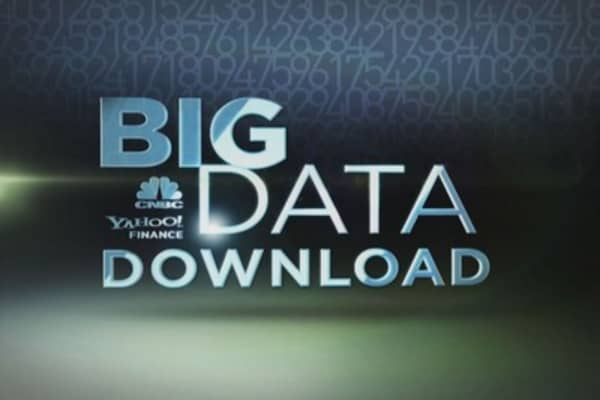 What's the value of big data?