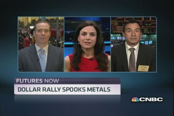 Futures Now: Dollar rally spooks metals
