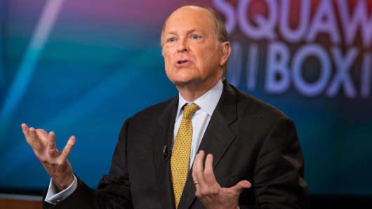 Charles Plosser, president of the Federal Reserve Bank of Philadelphia