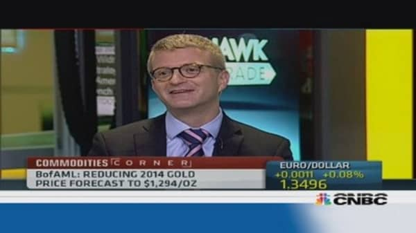 'Hard to get excited' about gold: BofA-ML