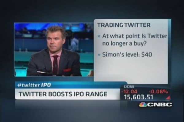Not comfortable trading Twitter's valuation level: Trader