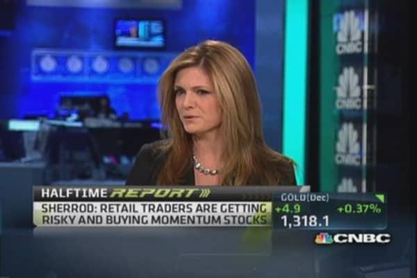 Retail investors pile into momentum stocks: TD Ameritrade