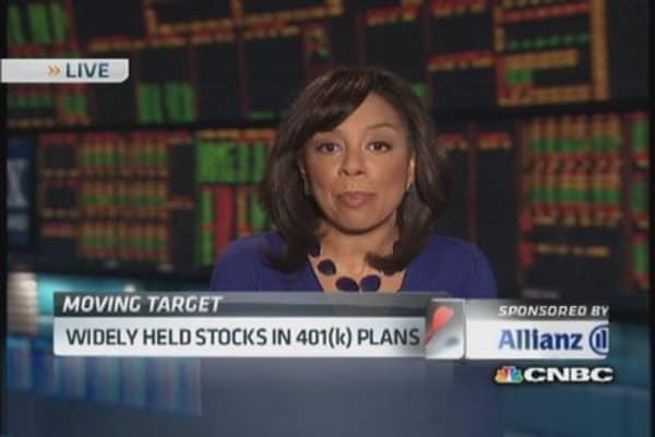 Top stocks in 401(k) accounts