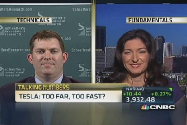Use 'bear trap' to make money on Tesla: Analyst