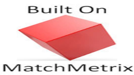 BuiltOnMatchMetrix