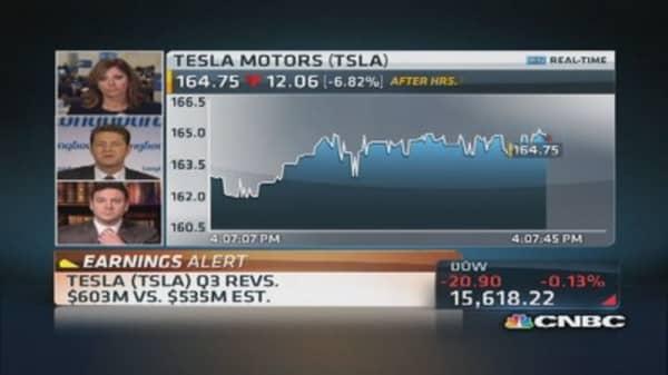 Pros react to Tesla's earnings