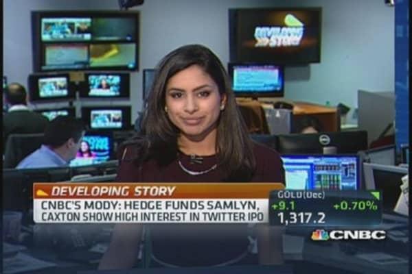 Hedge fund interest in Twitter
