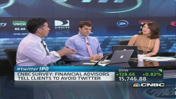 Twitter IPO 'could be bubble in a heartbeat': Pro