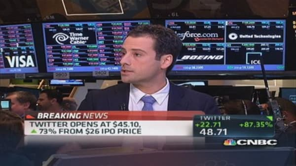 Twitter too expensive, but has big future: Expert