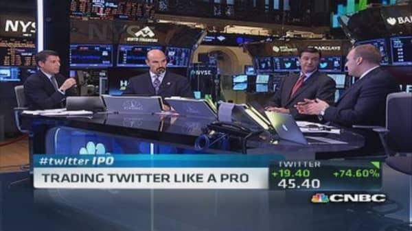 Buying Twitter like a pro