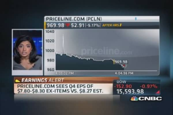 Priceline reports earnings