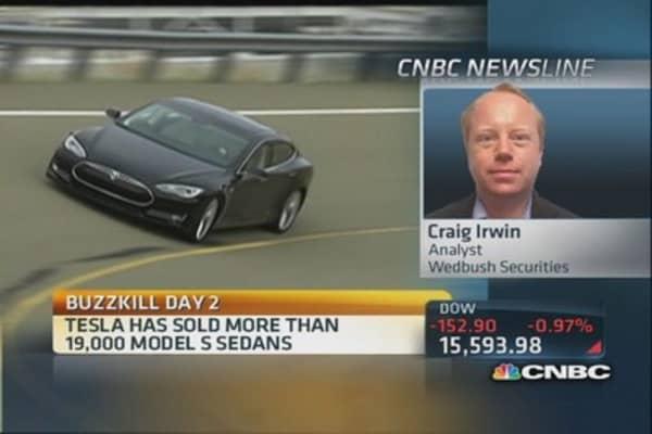 What a lemon! Tesla's a $50 stock: Analyst