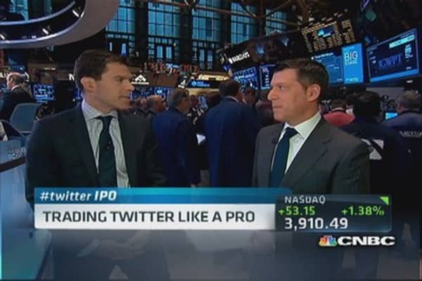Broad potential for Twitter: Santoli