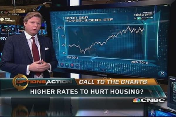 Higher rates to hurt housing?