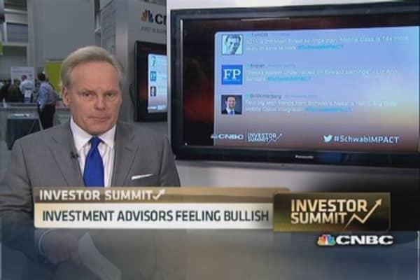 Investment advisers feeling bullish