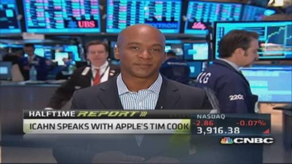 Undervalued Apple