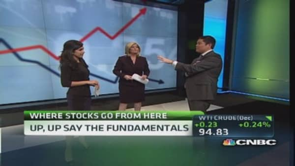 How high can stocks go?