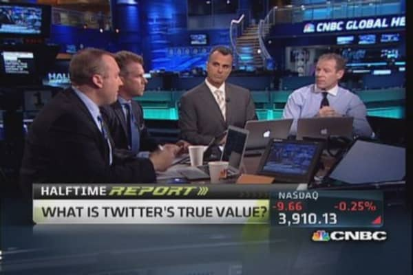 Twitter a trader's stock, not for investors: Trader