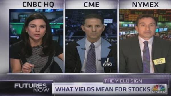 How Yellen's testimony will impact bonds