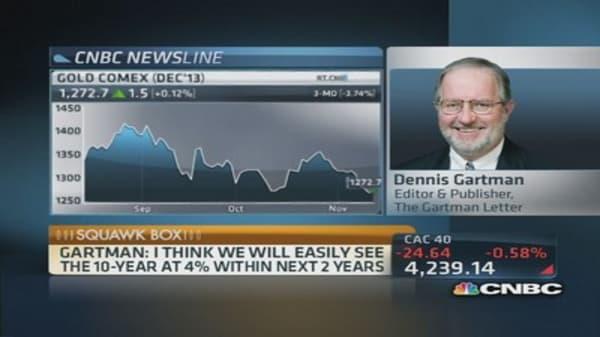 No reason to long gold in dollar terms: Gartman