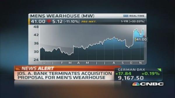 Jos. A. Bank terminates Men's Wearhouse acquisition