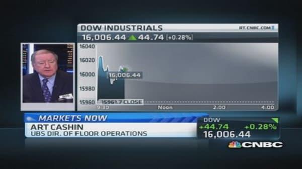 Cashin: Eyeing S&P after 'vertigo'