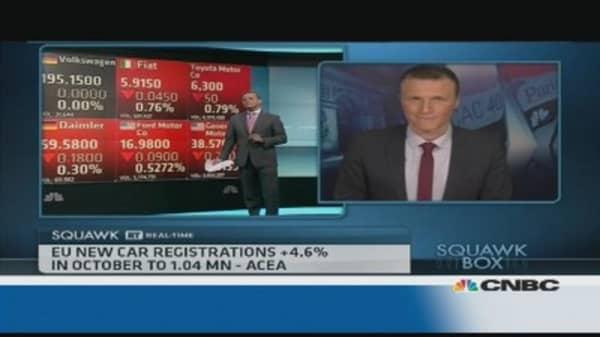 EU new car registrations rise 4.6% in October
