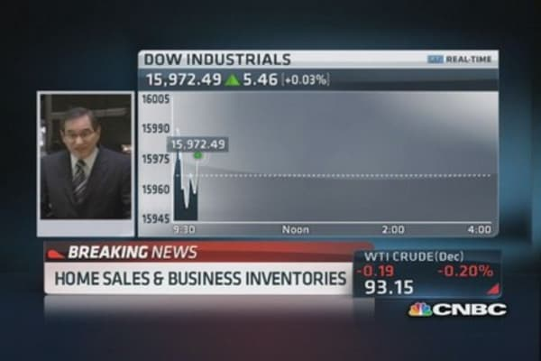 October business inventories up 0.6%