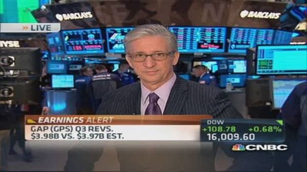 Pisani: Risk-on rally