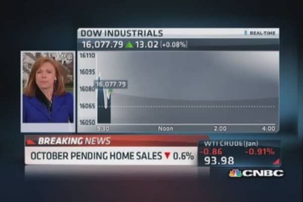 October pending home sales down 0.6%