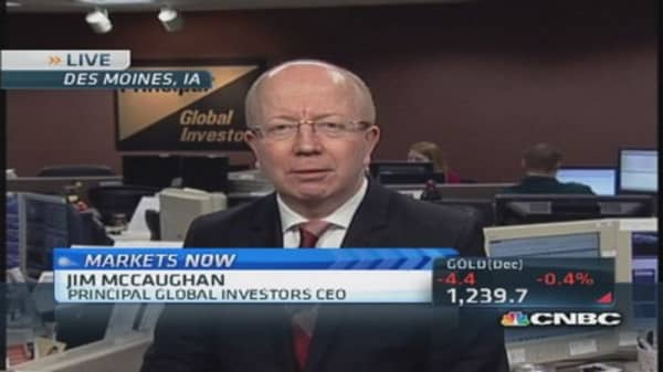 Remain optimistic on equities for 2014: Pro