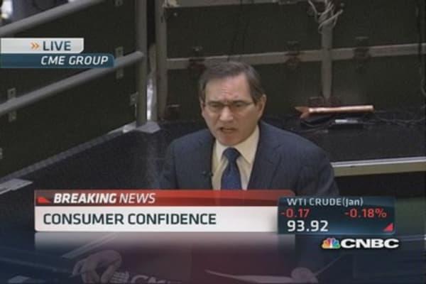 November consumer confidence: 70.4