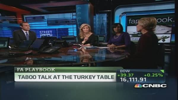 Taboo turkey day topics
