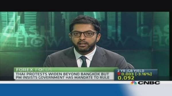 Upward pressure on dollar-baht to remain: Pro