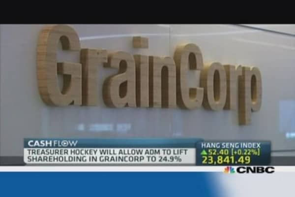 Graincorp shares slump after ADM decision