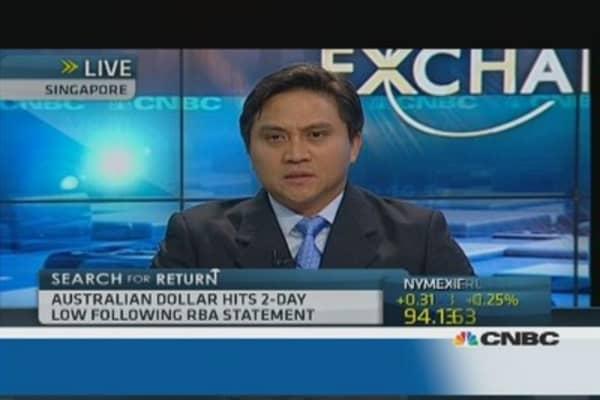 Where will the Aussie dollar go next?