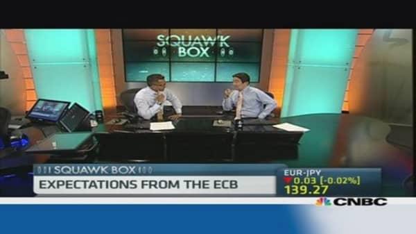 Investors awaiting ECB economic forecasts