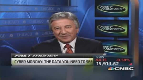 Economic pressures on consumers: Pro