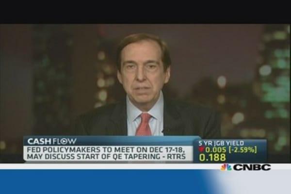 U.S.: Expect a pullback as investors take profit
