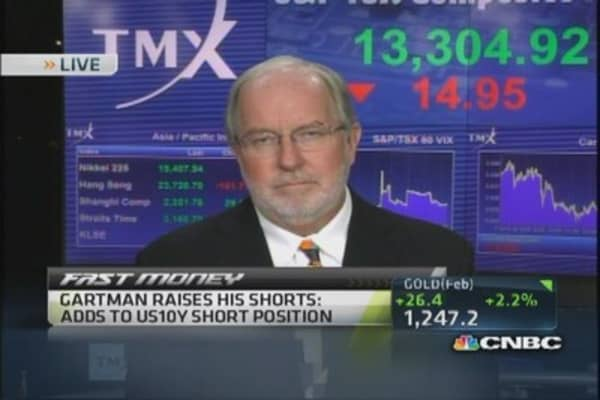 Looking to get short on bonds: Gartman