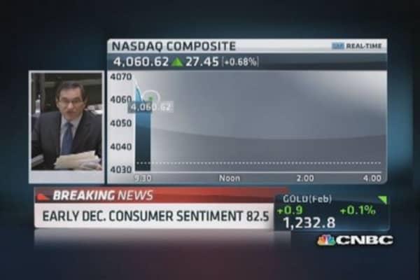 Early December consumer sentiment 82.5