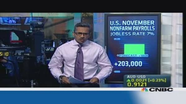 Assessing taper expectations after strong US data