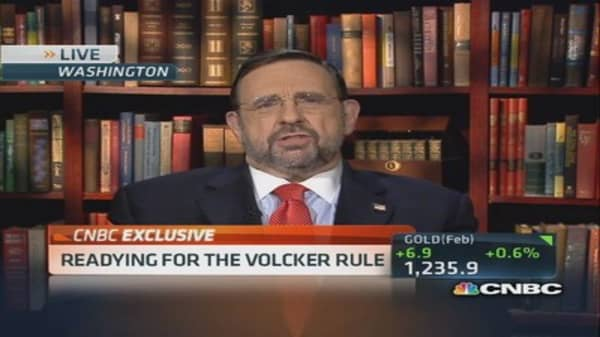 Bracing for Volcker rule surprises
