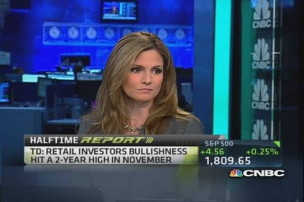 Retail investor quite bullish: Pro