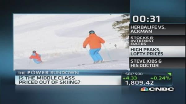 Skiing becoming 'luxury sport'