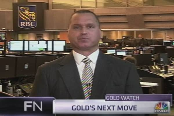 RBC top technician: Gold could drop to $1060