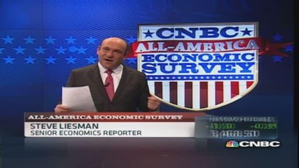 All America Economic Survey: Holiday spending