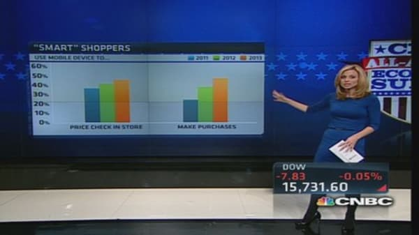 All-America Economic Survey: 'Smart shoppers'