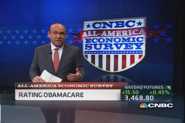 All America Economic Survey: Obamacare